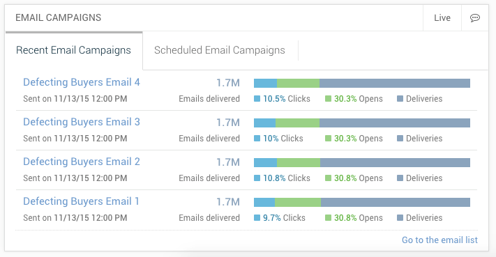 dashboard-email-campaigns-widget